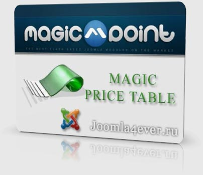 Magic-Price-Table