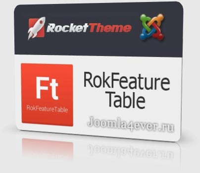 RokFeatureTable